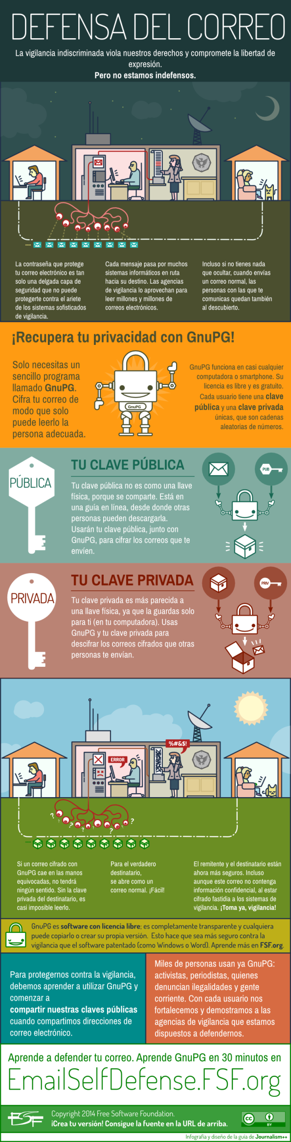 full-infographic-Desender correo electrónico